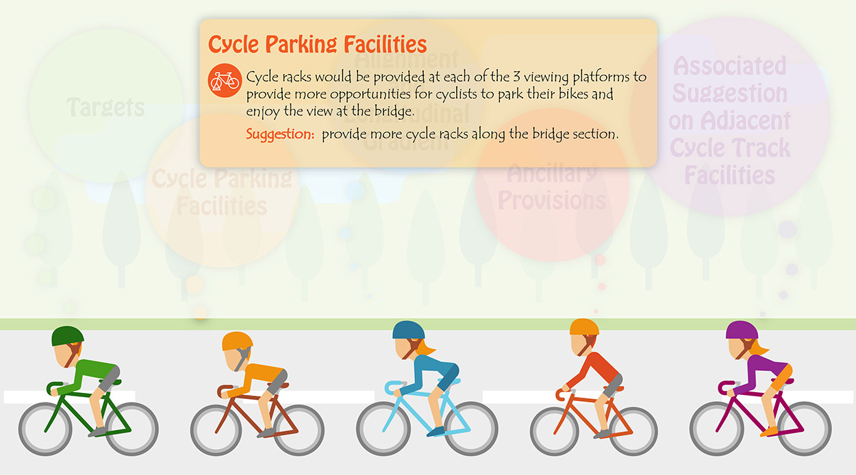 Cycle Parking Facilities