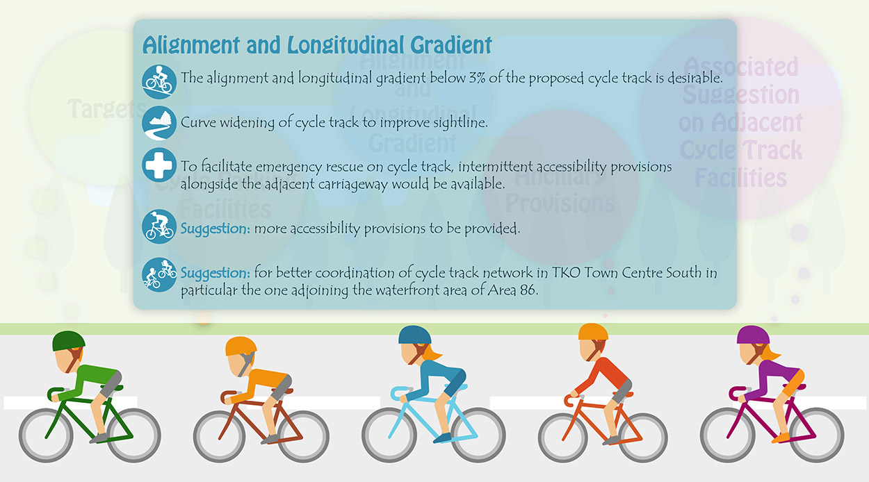 Alignment and Longitudinal Gradient